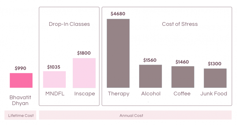 cost-of-stress